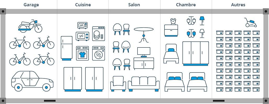 le d m nagement par container toutes les r ponses vos questions. Black Bedroom Furniture Sets. Home Design Ideas